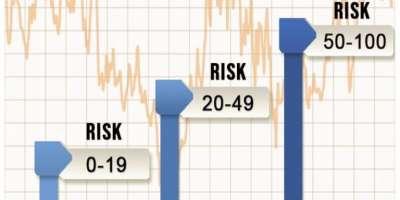 risk-768x446